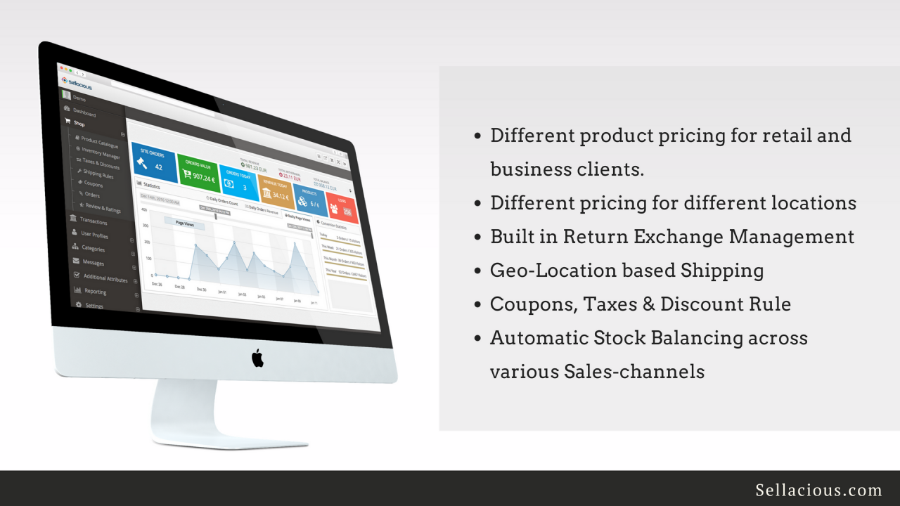 Why is Sellacious the best eCommerce Software for you?